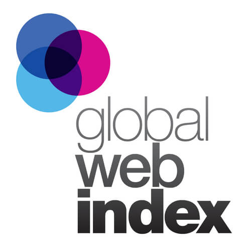 Global Web Index logo